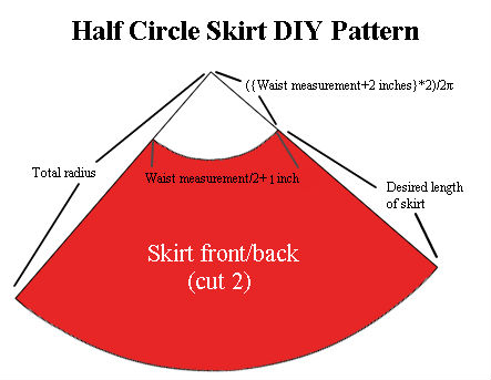 Have a go on our circle skirt calculator we absolutely love